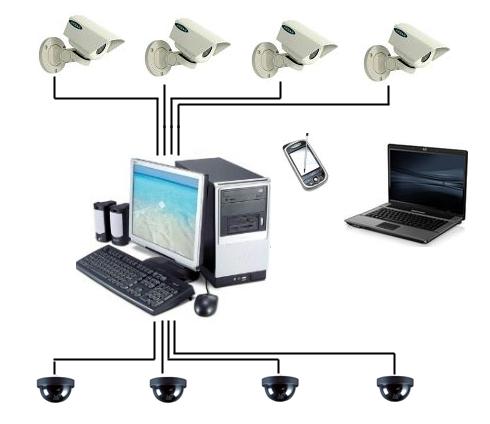 стоимость обслуживания и установки системы видеонаблюдения